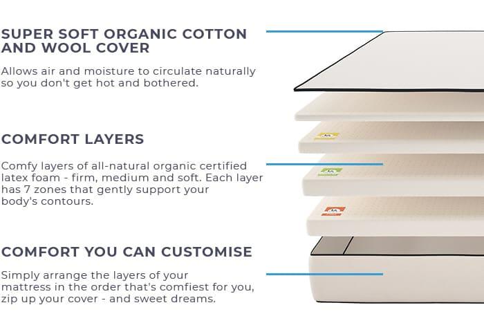 certified organic mattress